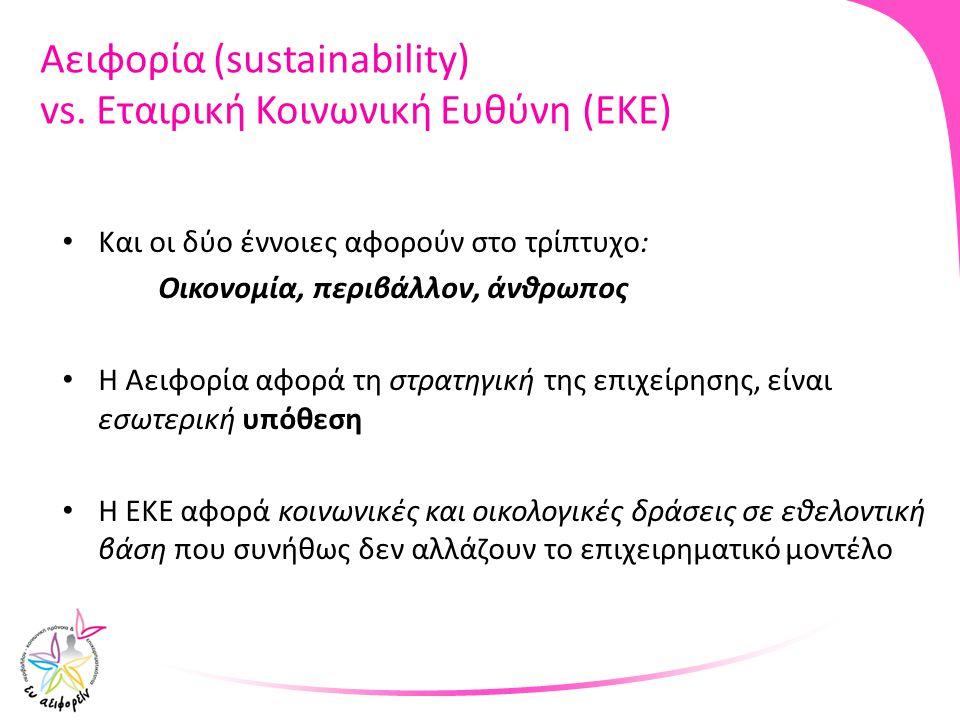 Αειφορία (sustainability) vs. Εταιρική Κοινωνική Ευθύνη (ΕΚΕ)