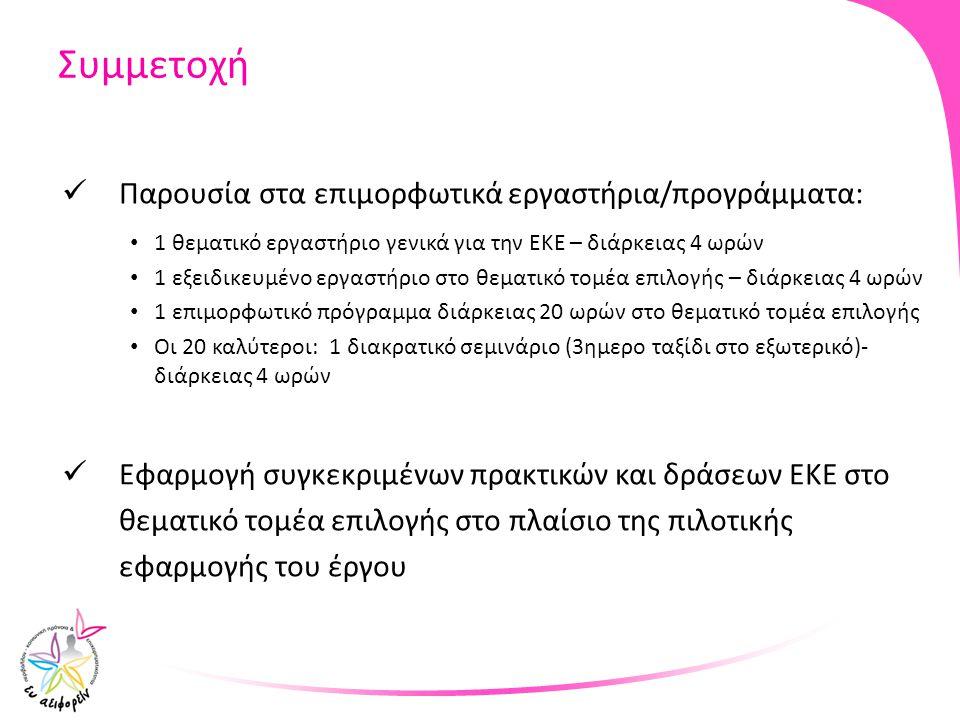 Συμμετοχή Παρουσία στα επιμορφωτικά εργαστήρια/προγράμματα:
