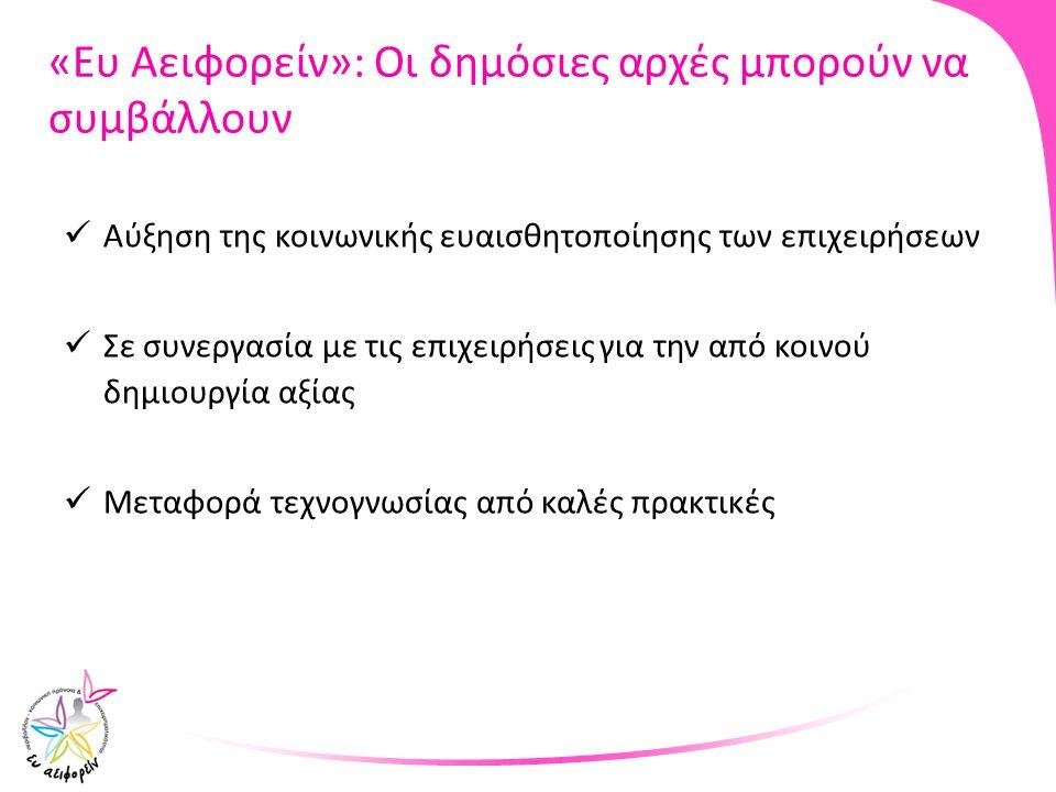 «Ευ Αειφορείν»: Οι δημόσιες αρχές μπορούν να συμβάλλουν