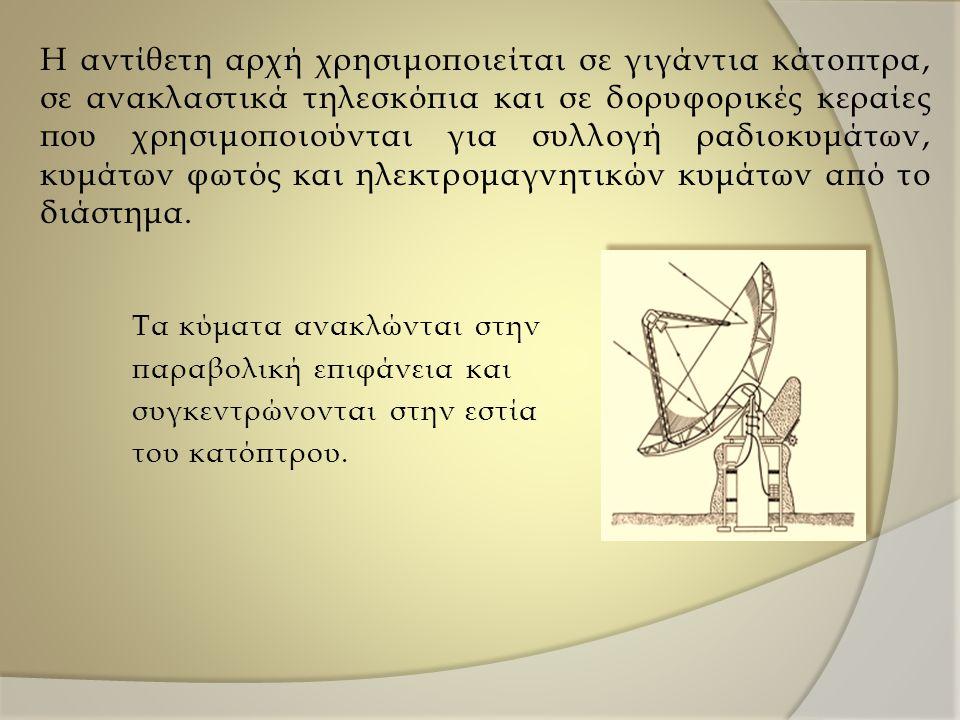 Η αντίθετη αρχή χρησιμοποιείται σε γιγάντια κάτοπτρα, σε ανακλαστικά τηλεσκόπια και σε δορυφορικές κεραίες που χρησιμοποιούνται για συλλογή ραδιοκυμάτων, κυμάτων φωτός και ηλεκτρομαγνητικών κυμάτων από το διάστημα.