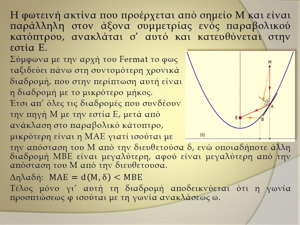 Η φωτεινή ακτίνα που προέρχεται από σημείο Μ και είναι παράλληλη στον άξονα συμμετρίας ενός παραβολικού κατόπτρου, ανακλάται σ' αυτό και κατευθύνεται στην εστία Ε.