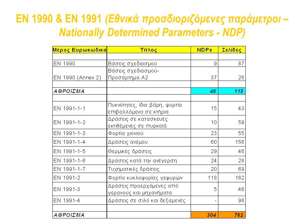 ΕΝ 1990 & EN 1991 (Εθνικά προσδιοριζόμενες παράμετροι – Nationally Determined Parameters - NDP)