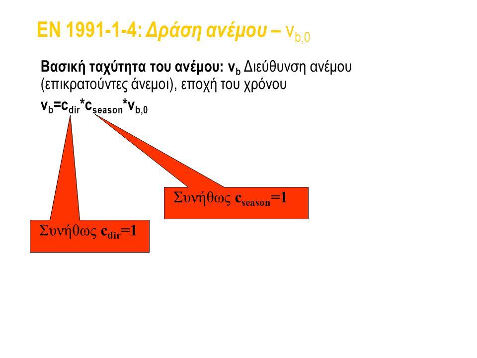EN 1991-1-4: Δράση ανέμου – vb,0 Βασική ταχύτητα του ανέμου: vb Διεύθυνση ανέμου (επικρατούντες άνεμοι), εποχή του χρόνου.
