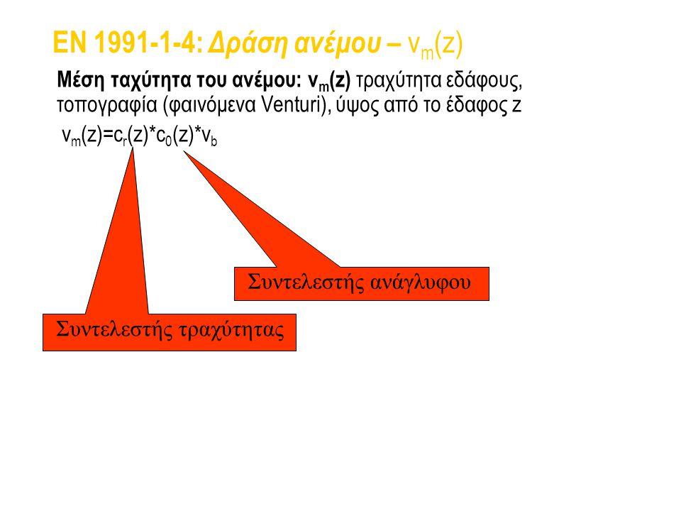 EN 1991-1-4: Δράση ανέμου – vm(z)