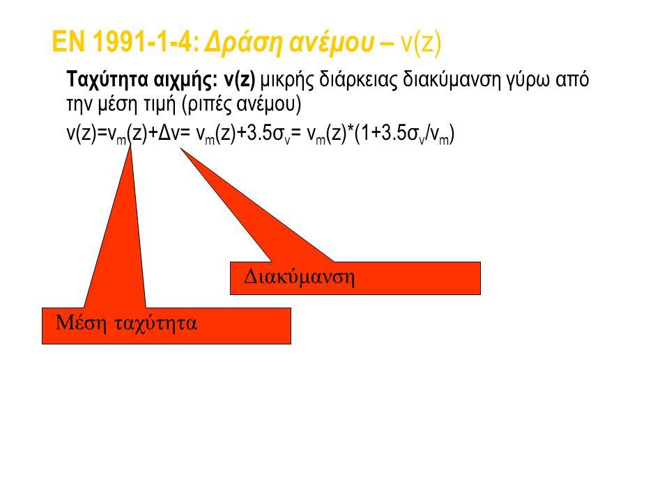 EN 1991-1-4: Δράση ανέμου – v(z)