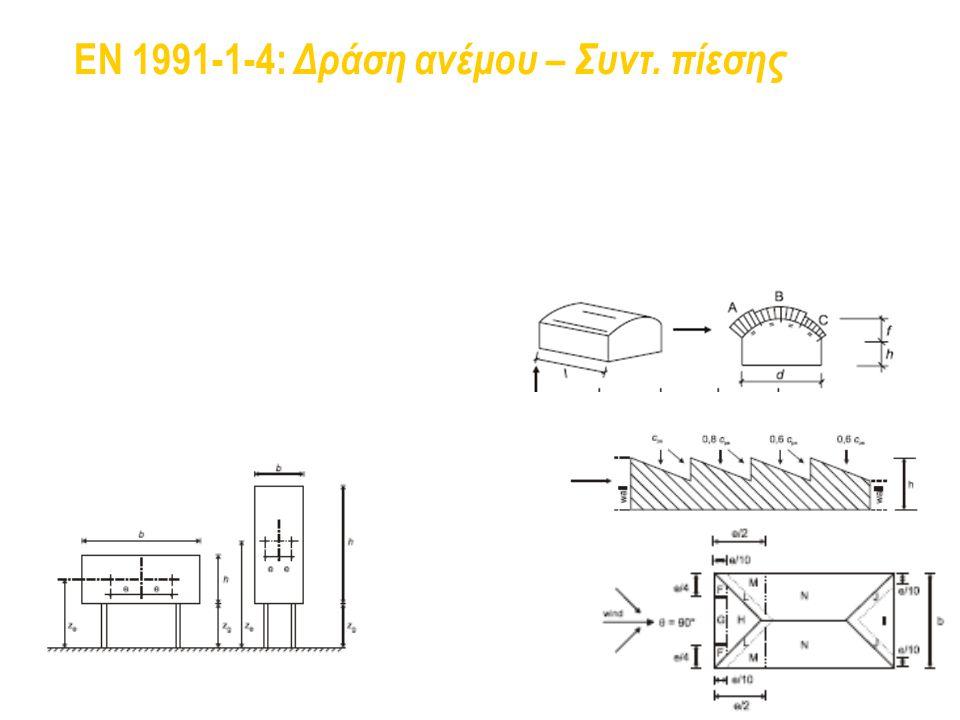 EN 1991-1-4: Δράση ανέμου – Συντ. πίεσης