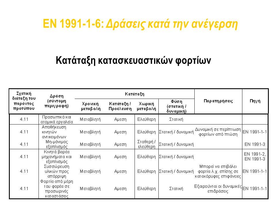 EN 1991-1-6: Δράσεις κατά την ανέγερση