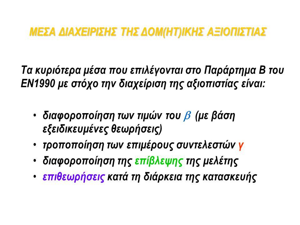 ΜΕΣΑ ΔΙΑΧΕΙΡΙΣΗΣ ΤΗΣ ΔΟΜ(ΗΤ)ΙΚΗΣ ΑΞΙΟΠΙΣΤΙΑΣ