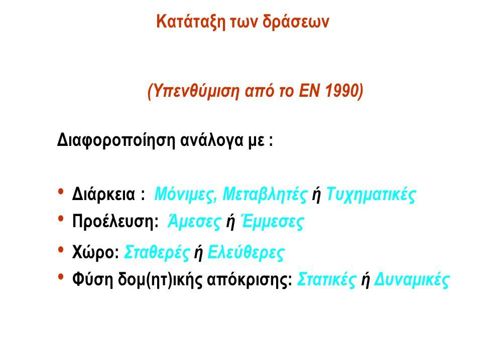 Κατάταξη των δράσεων (Υπενθύμιση από το ΕΝ 1990) Διαφοροποίηση ανάλογα με : Διάρκεια : Μόνιμες, Μεταβλητές ή Τυχηματικές.