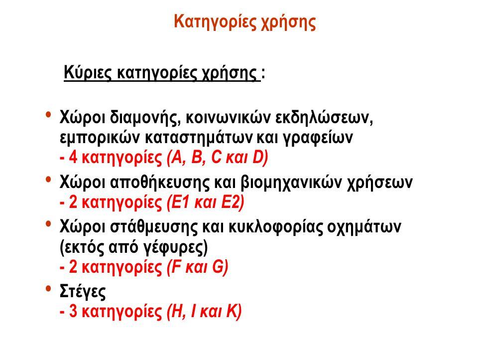 Κατηγορίες χρήσης Κύριες κατηγορίες χρήσης :