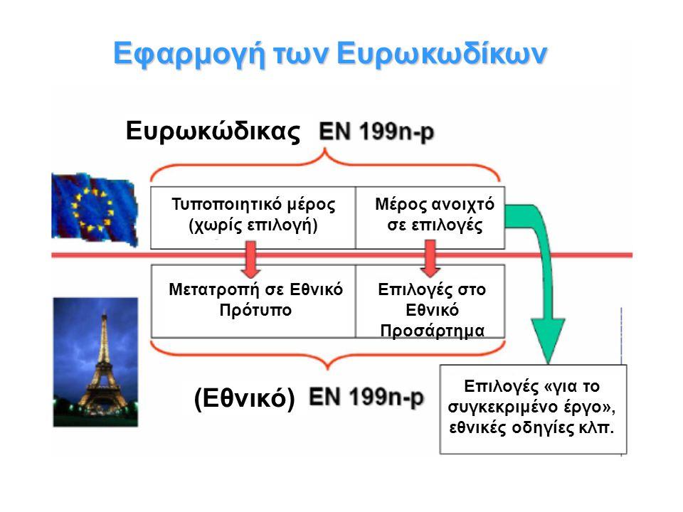 Εφαρμογή των Ευρωκωδίκων