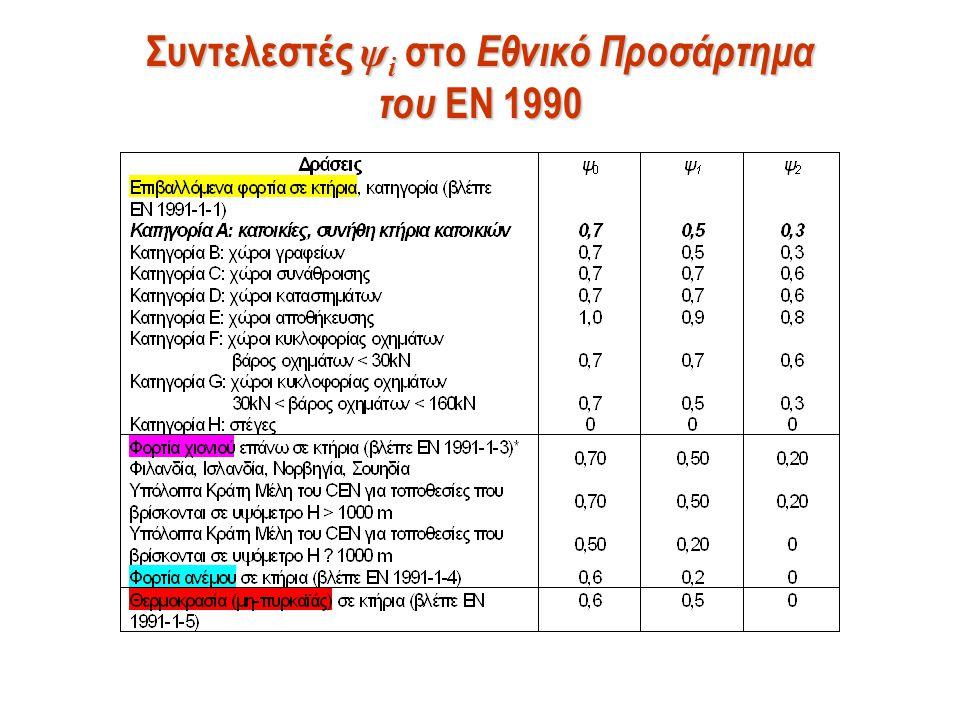 Συντελεστές ψi στο Εθνικό Προσάρτημα του ΕΝ 1990