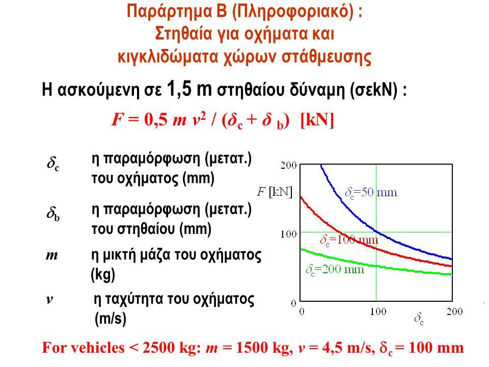 Η ασκούμενη σε 1,5 m στηθαίου δύναμη (σεkN) :