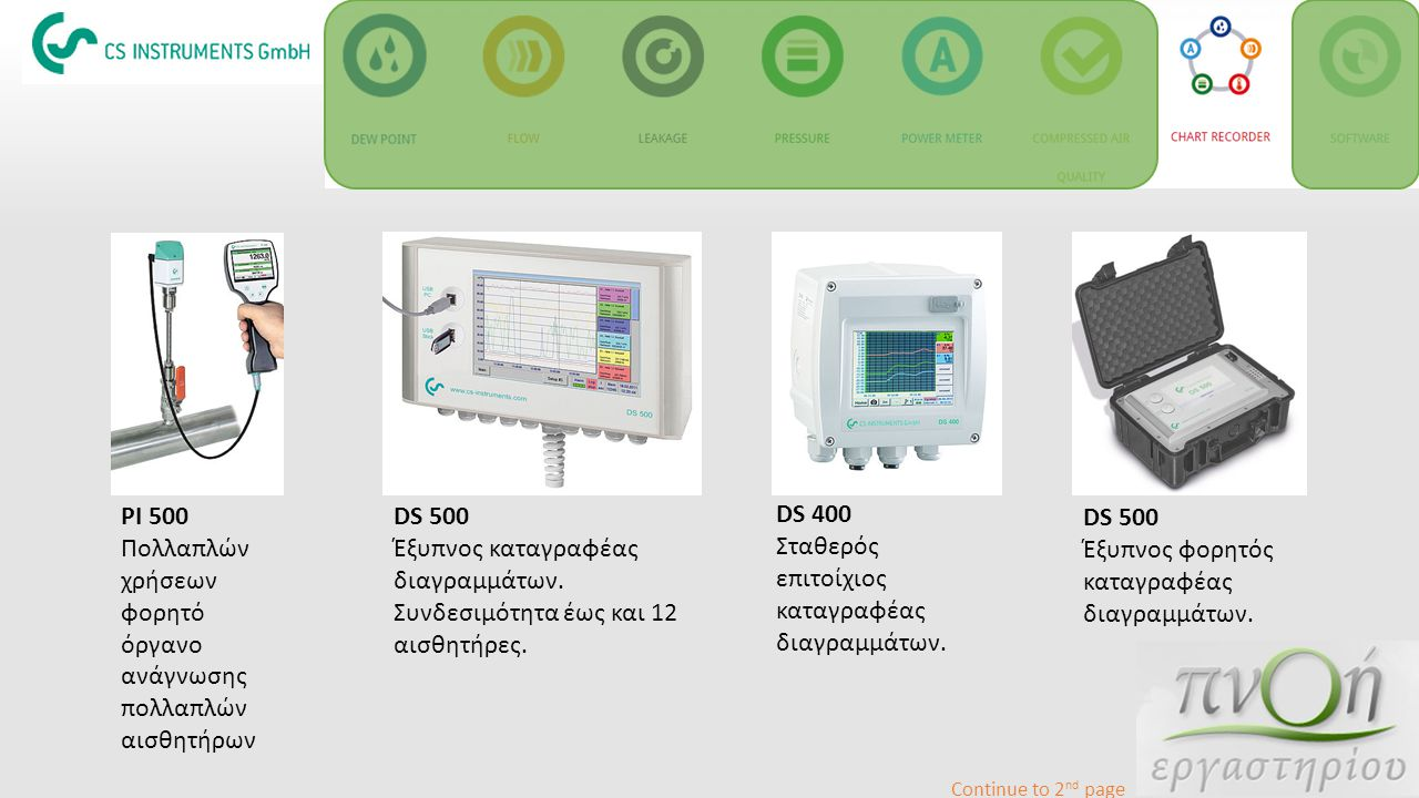 Πολλαπλών χρήσεων φορητό όργανο ανάγνωσης πολλαπλών αισθητήρων DS 500