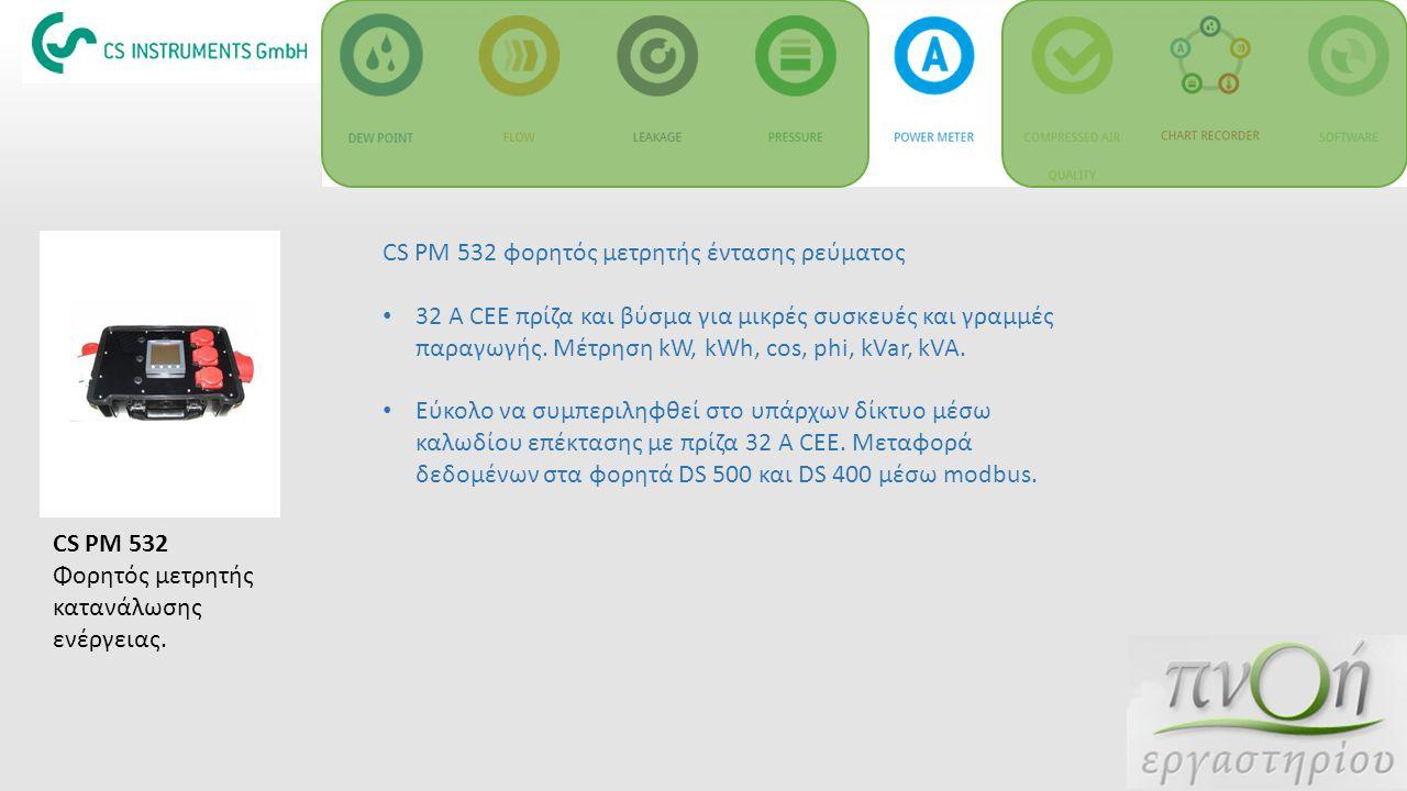 CS PM 532 φορητός μετρητής έντασης ρεύματος