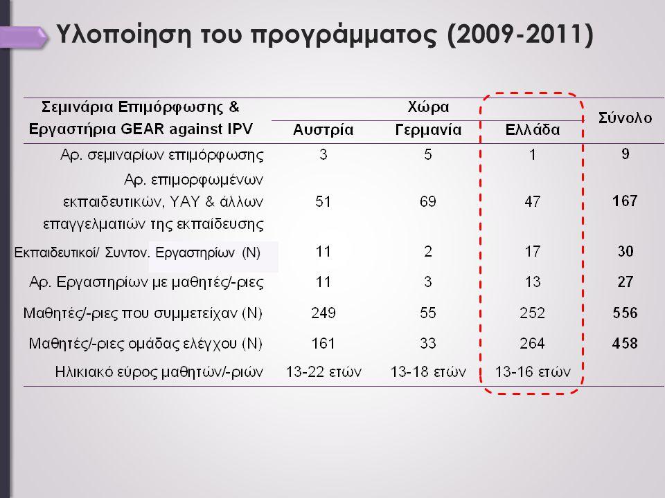 Υλοποίηση του προγράμματος (2009-2011)