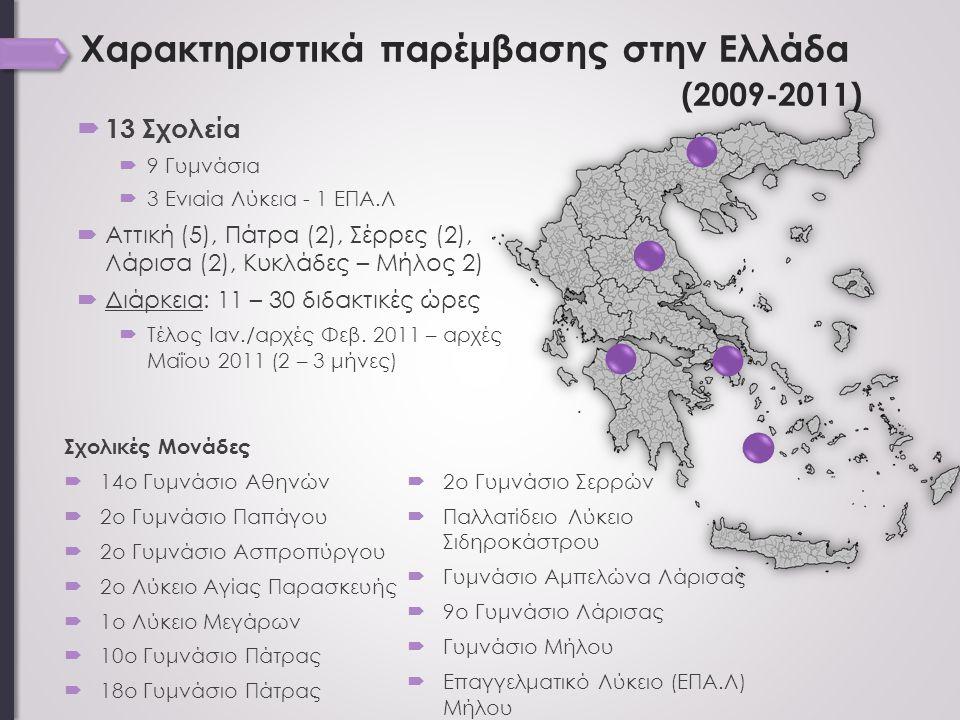 Χαρακτηριστικά παρέμβασης στην Ελλάδα (2009-2011)