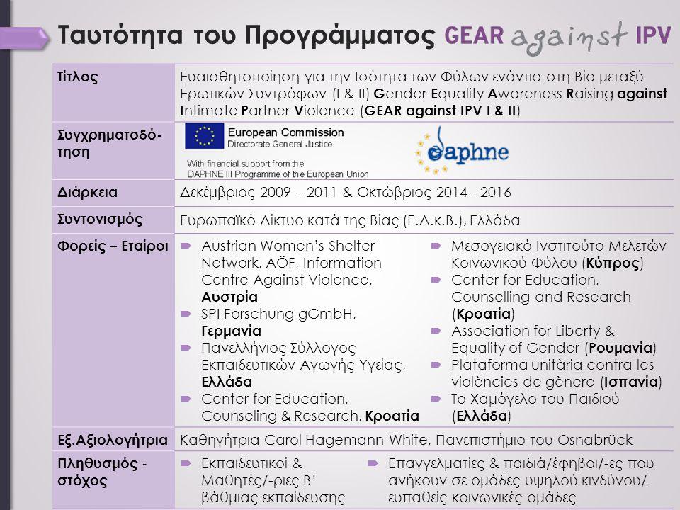 Δεκέμβριος 2009 – 2011 & Οκτώβριος 2014 - 2016 Συντονισμός