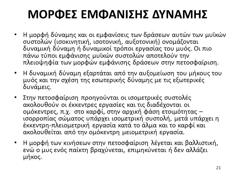 ΜΟΡΦΕΣ ΕΜΦΑΝΙΣΗΣ ΔΥΝΑΜΗΣ