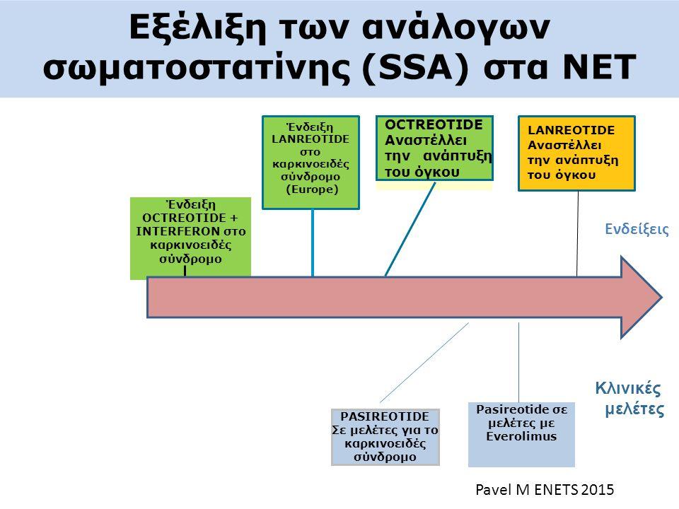Εξέλιξη των ανάλογων σωματοστατίνης (SSA) στα ΝΕΤ