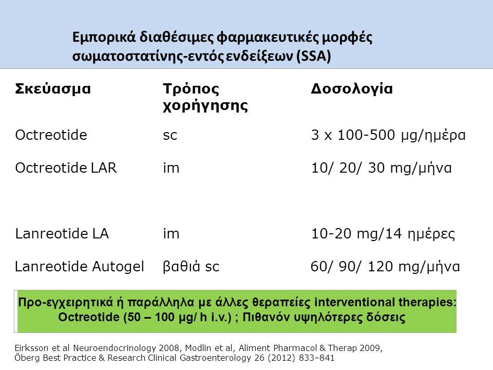 Εμπορικά διαθέσιμες φαρμακευτικές μορφές σωματοστατίνης-εντός ενδείξεων (SSA)