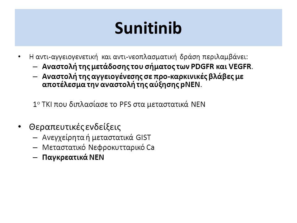 Sunitinib Θεραπευτικές ενδείξεις
