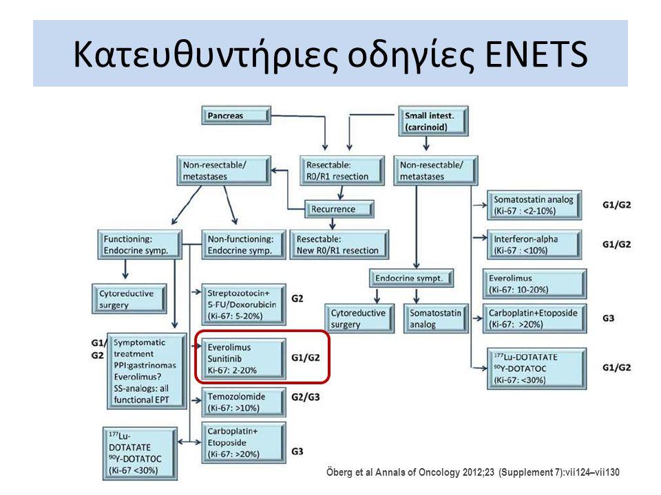 Κατευθυντήριες οδηγίες ENETS