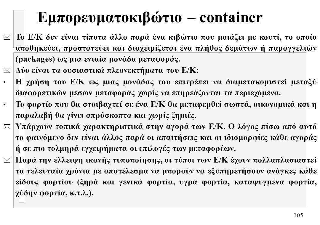 Εμπορευματοκιβώτιο – container
