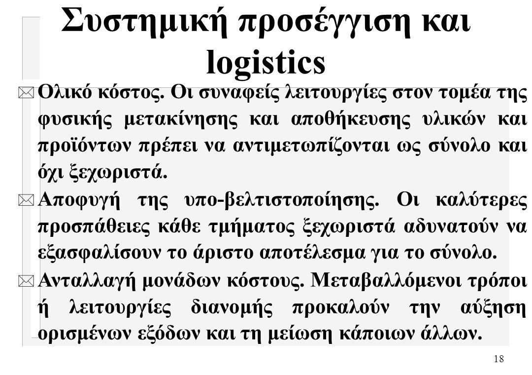 Συστημική προσέγγιση και logistics
