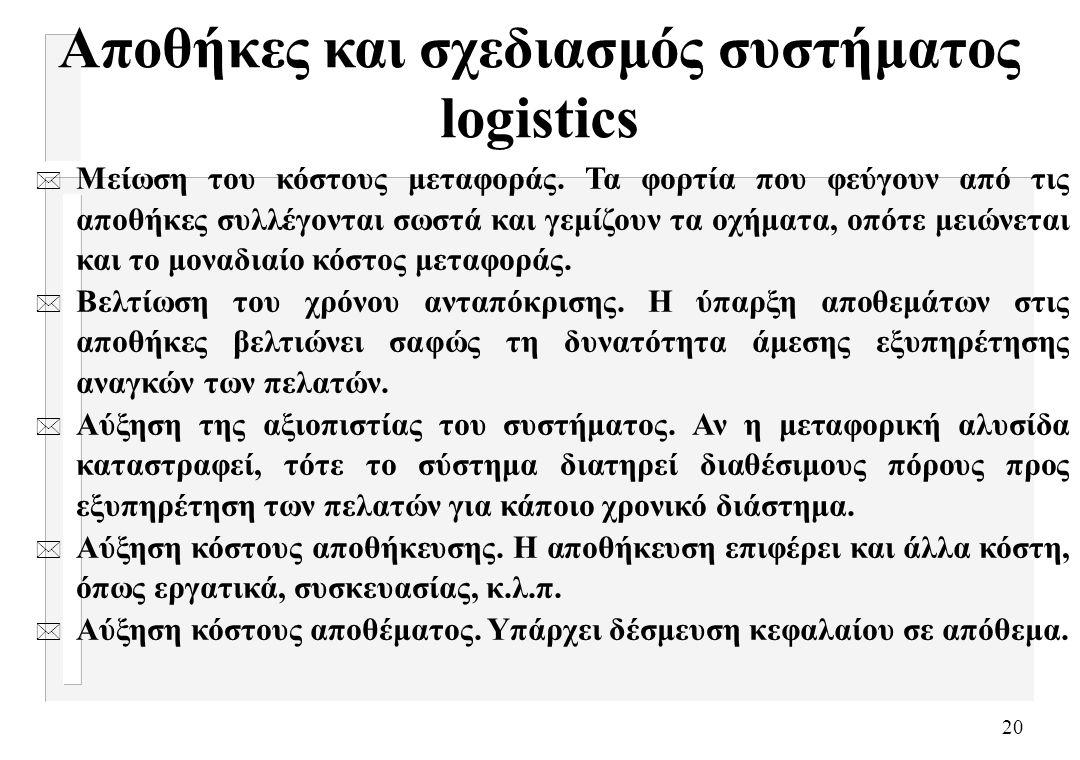 Αποθήκες και σχεδιασμός συστήματος logistics