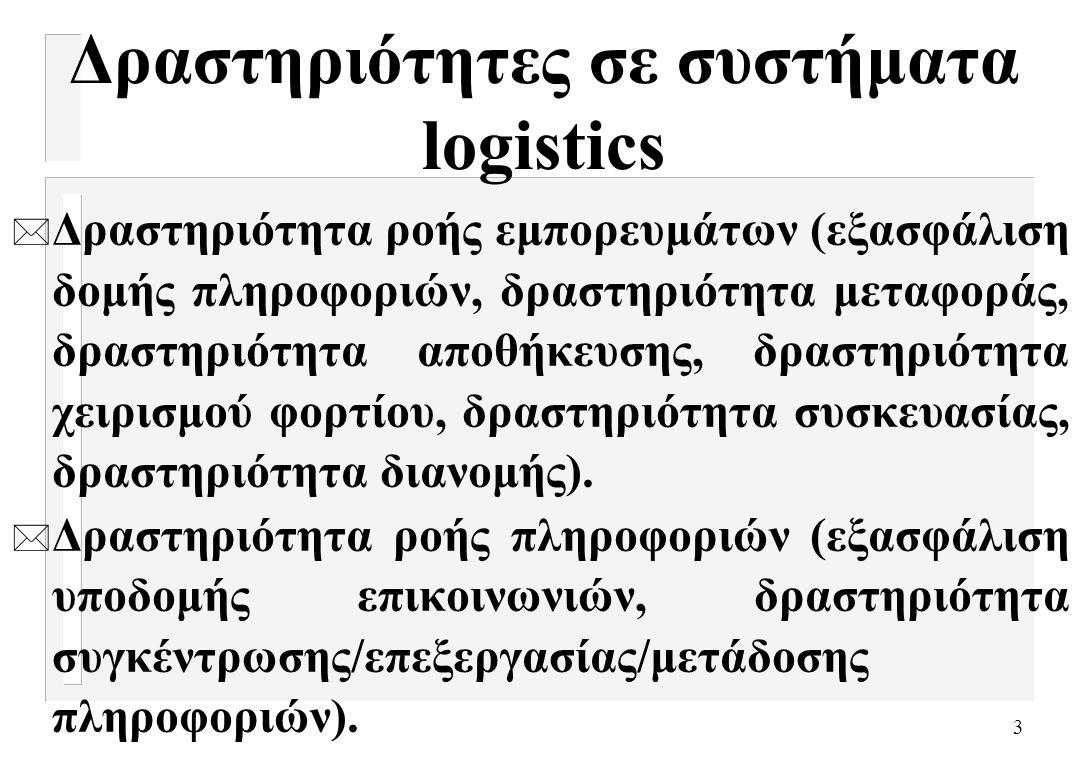 Δραστηριότητες σε συστήματα logistics