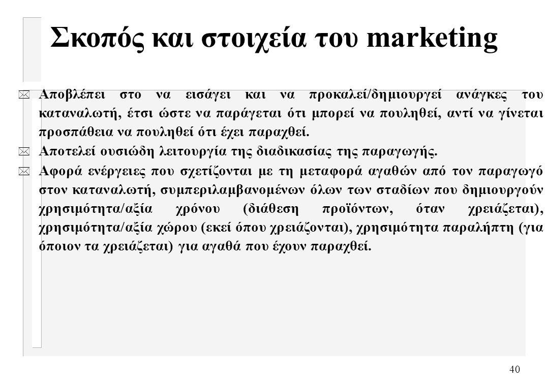 Σκοπός και στοιχεία του marketing