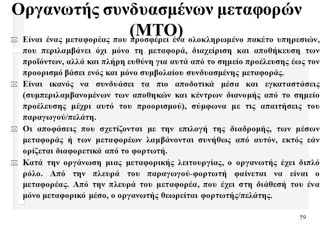 Οργανωτής συνδυασμένων μεταφορών (MTO)