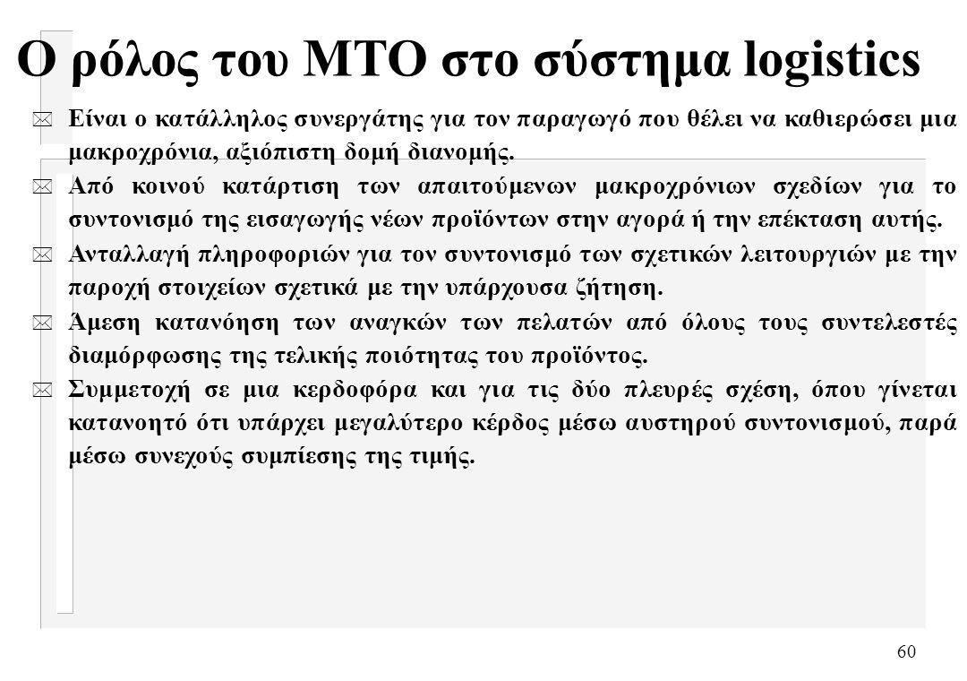 Ο ρόλος του MTO στο σύστημα logistics