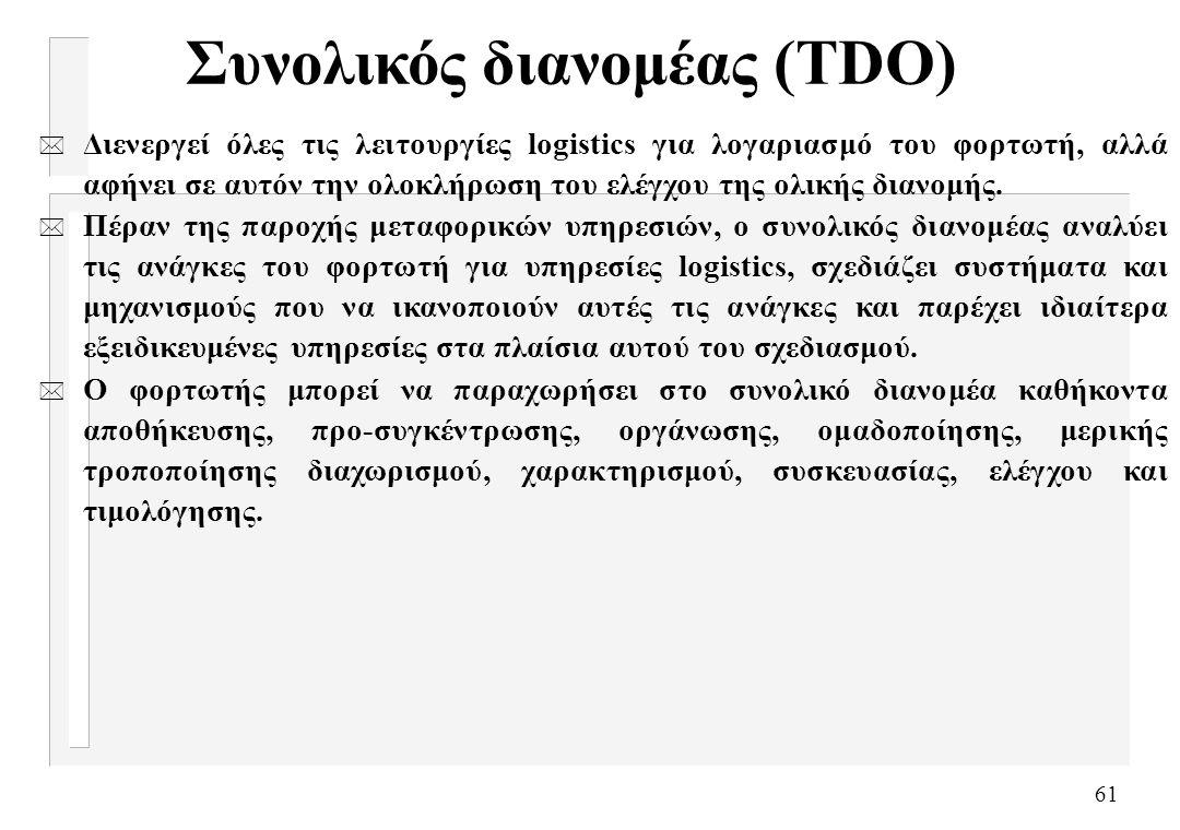 Συνολικός διανομέας (TDO)