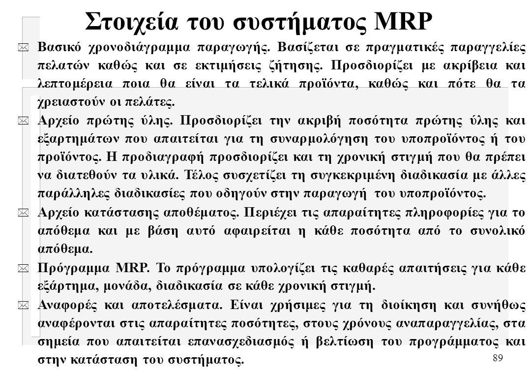 Στοιχεία του συστήματος MRP