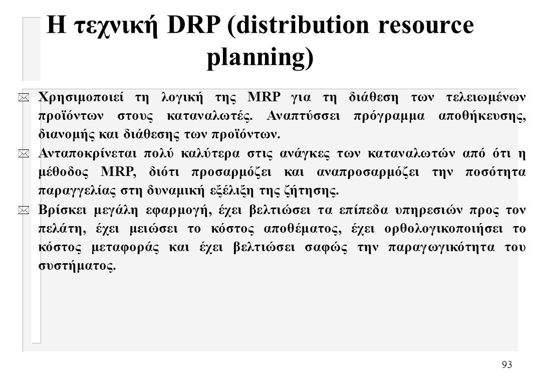 Η τεχνική DRP (distribution resource planning)