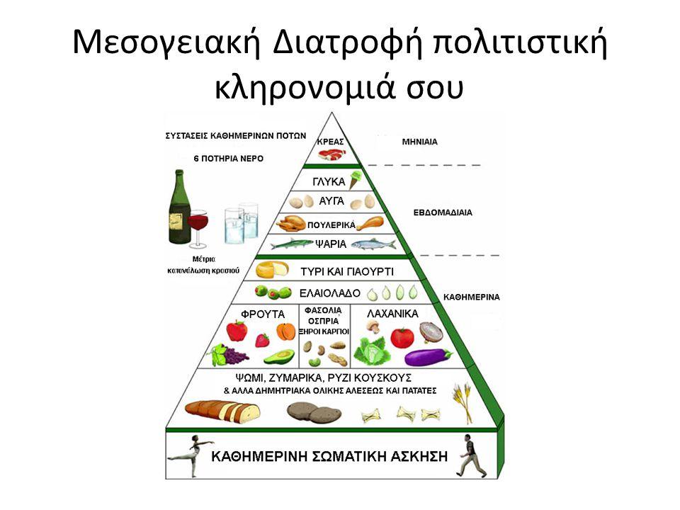 Μεσογειακή Διατροφή πολιτιστική κληρονομιά σου