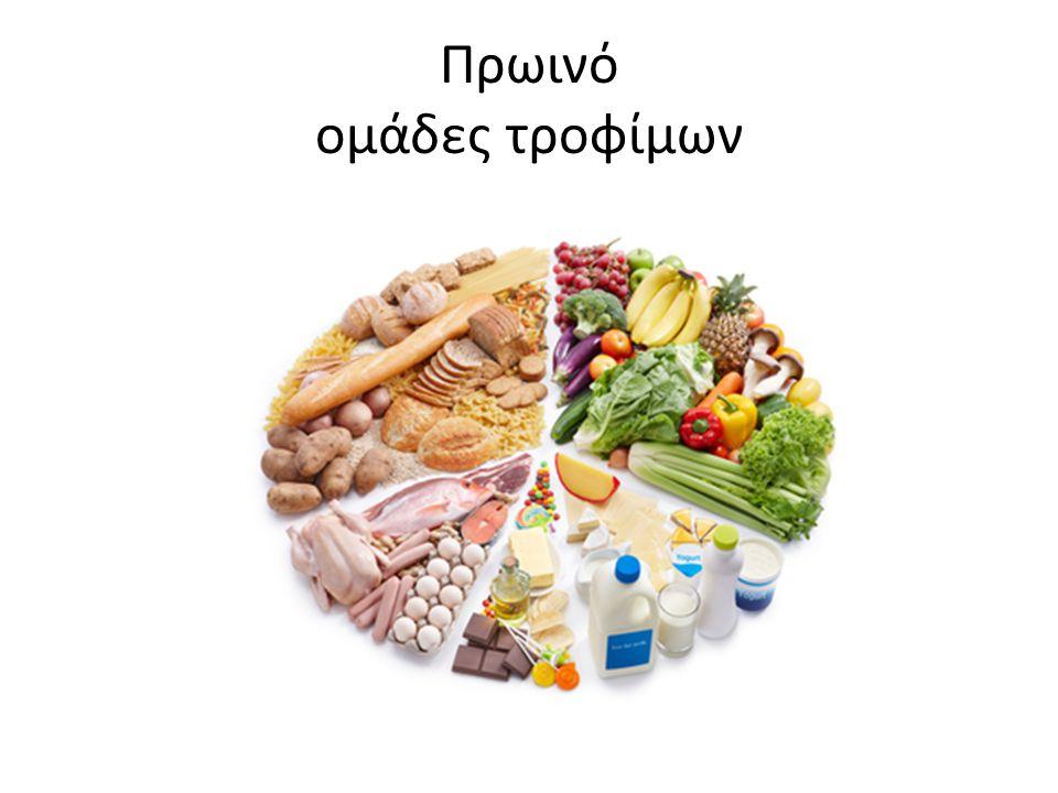 Πρωινό ομάδες τροφίμων