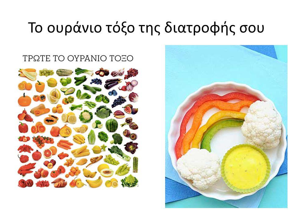 Το ουράνιο τόξο της διατροφής σου