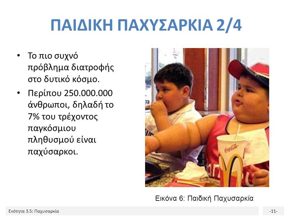 ΠΑΙΔΙΚΗ ΠΑΧΥΣΑΡΚΙΑ 2/4 Το πιο συχνό πρόβλημα διατροφής στο δυτικό κόσμο.
