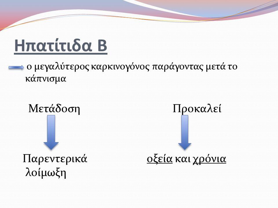 Ηπατίτιδα Β Μετάδοση Προκαλεί Παρεντερικά οξεία και χρόνια λοίμωξη
