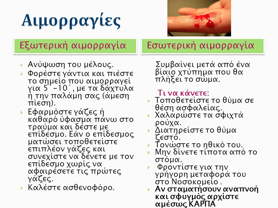 Αιμορραγίες Εξωτερική αιμορραγία Εσωτερική αιμορραγία