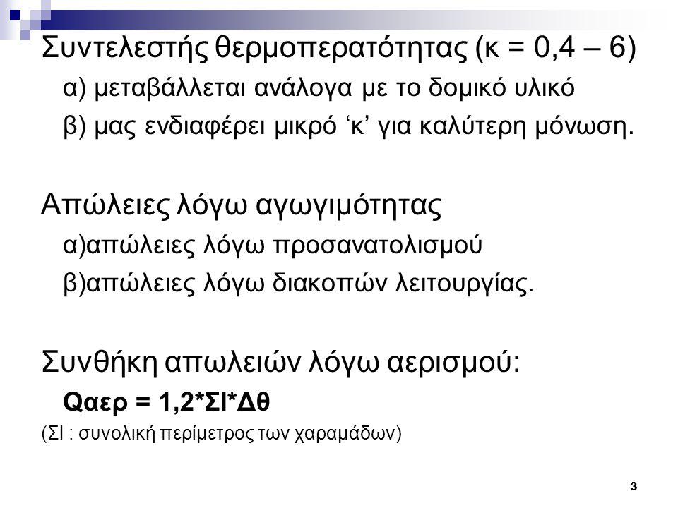 Συντελεστής θερμοπερατότητας (κ = 0,4 – 6)