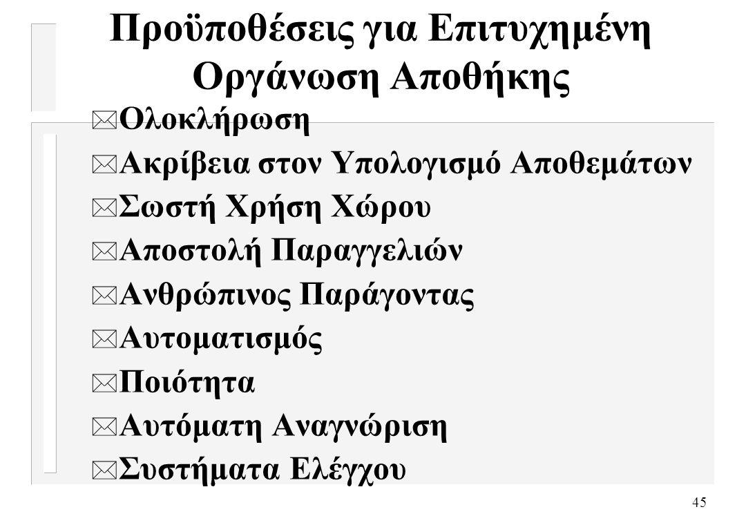 Προϋποθέσεις για Επιτυχημένη Οργάνωση Αποθήκης