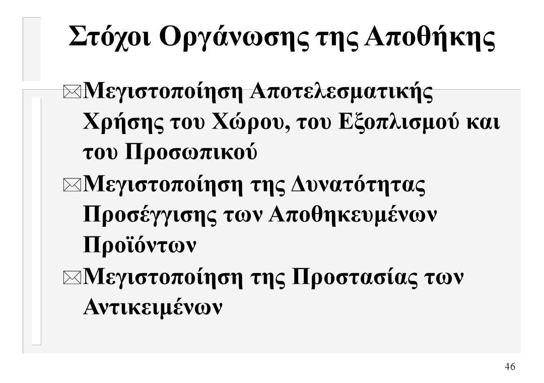 Στόχοι Οργάνωσης της Αποθήκης