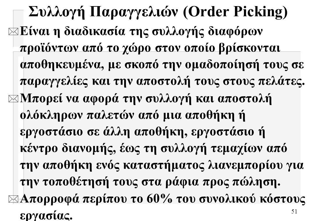 Συλλογή Παραγγελιών (Order Picking)