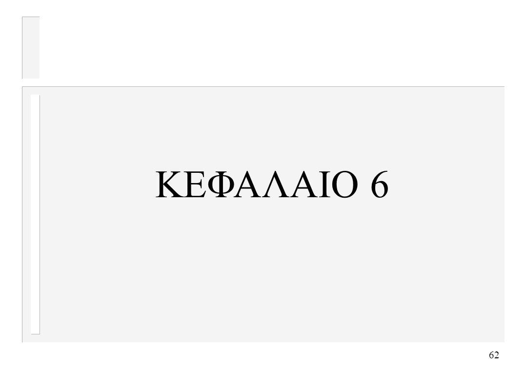 ΚΕΦΑΛΑΙΟ 6