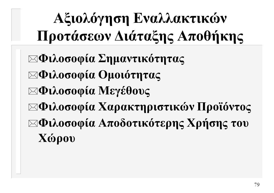 Αξιολόγηση Εναλλακτικών Προτάσεων Διάταξης Αποθήκης