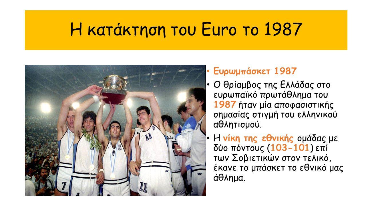 Η κατάκτηση του Euro το 1987 Ευρωμπάσκετ 1987